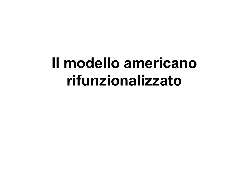 Il modello americano rifunzionalizzato
