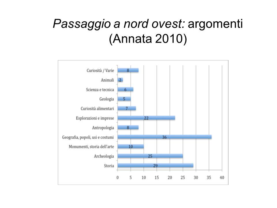 Passaggio a nord ovest: argomenti (Annata 2010)