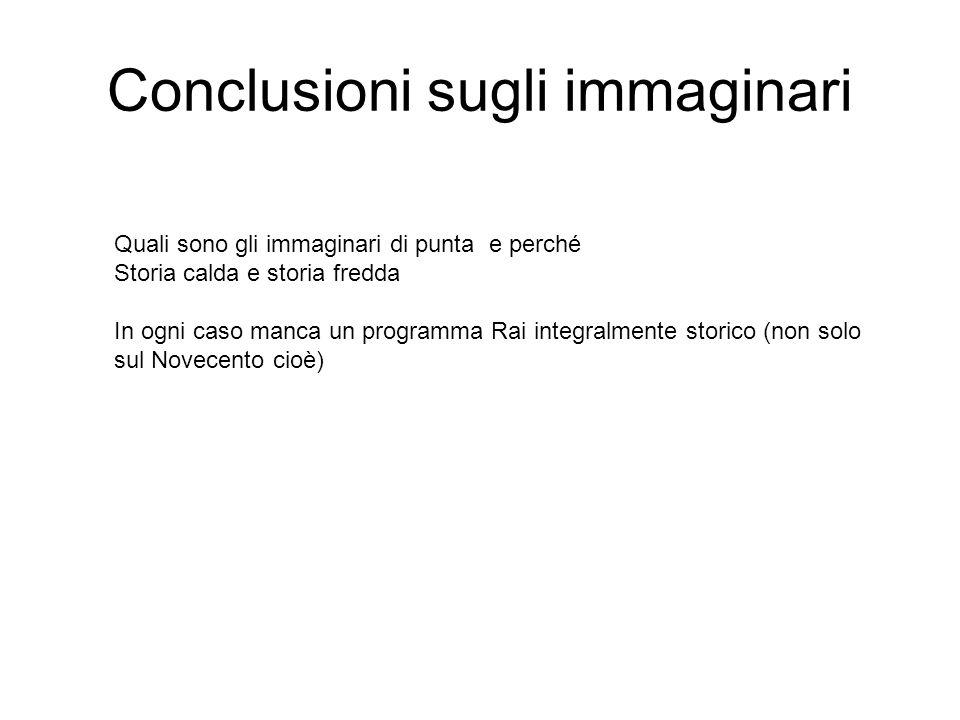 Conclusioni sugli immaginari