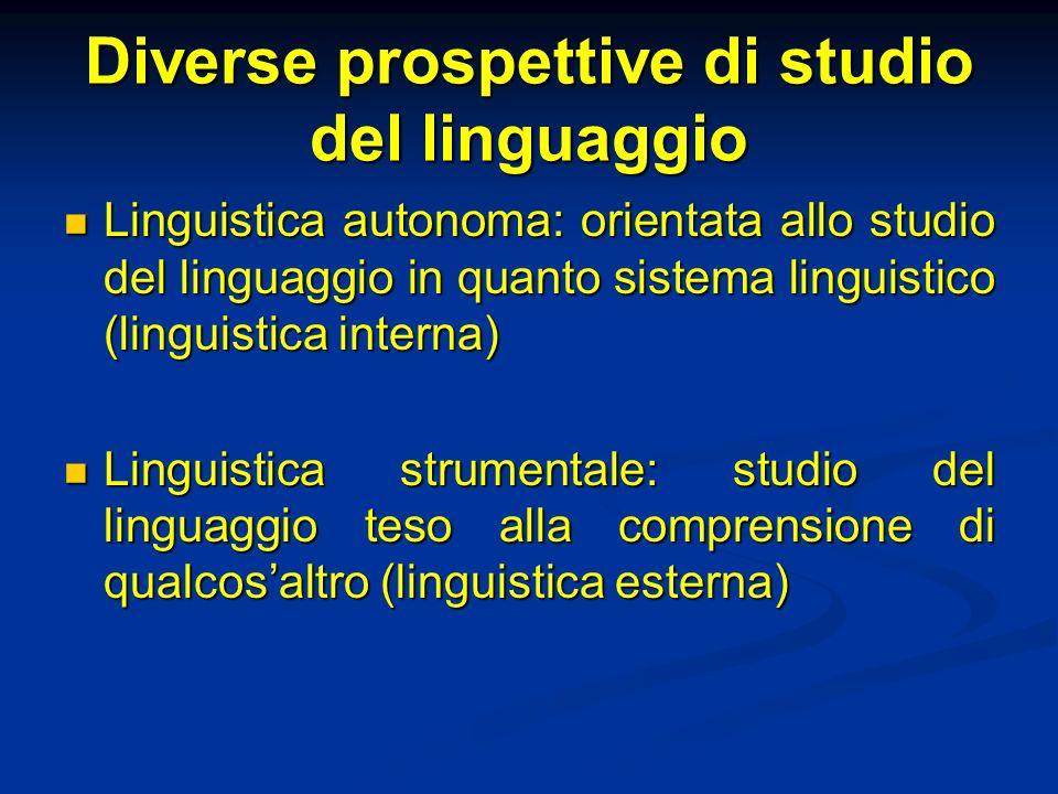 Diverse prospettive di studio del linguaggio