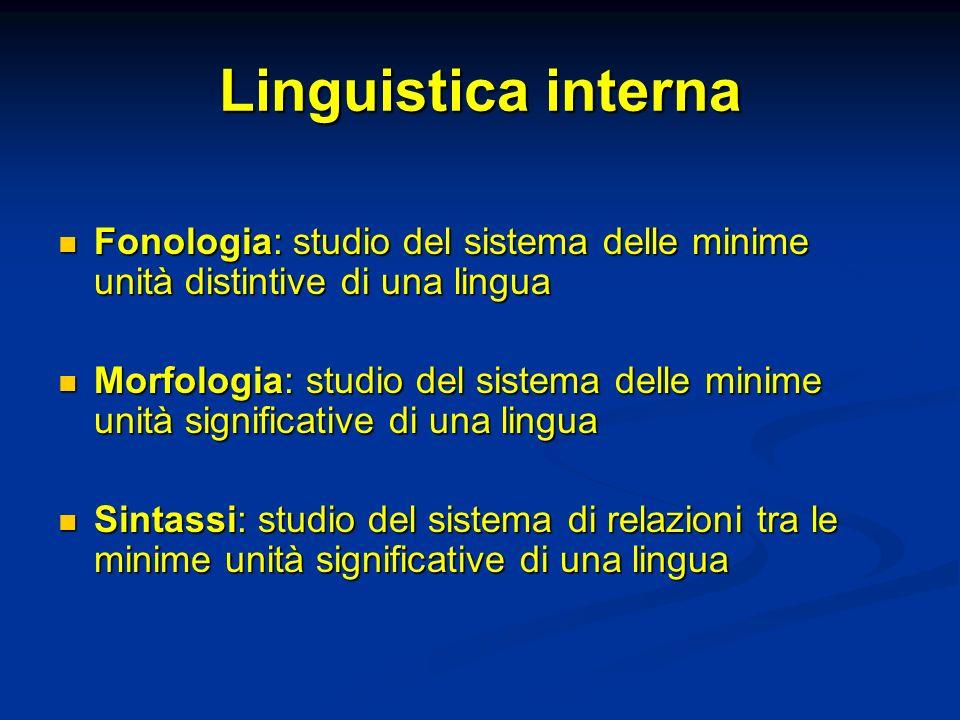 Linguistica interna Fonologia: studio del sistema delle minime unità distintive di una lingua.