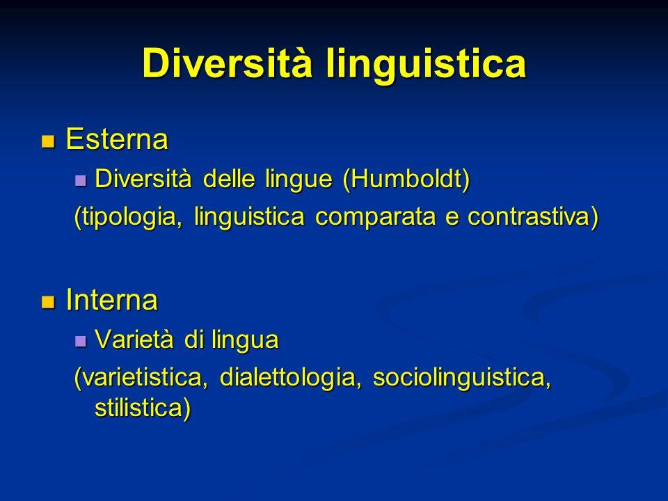Diversità linguistica
