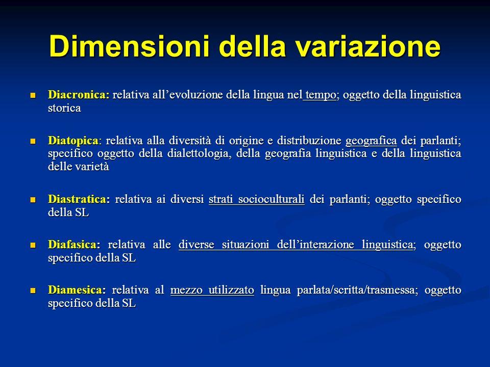 Dimensioni della variazione