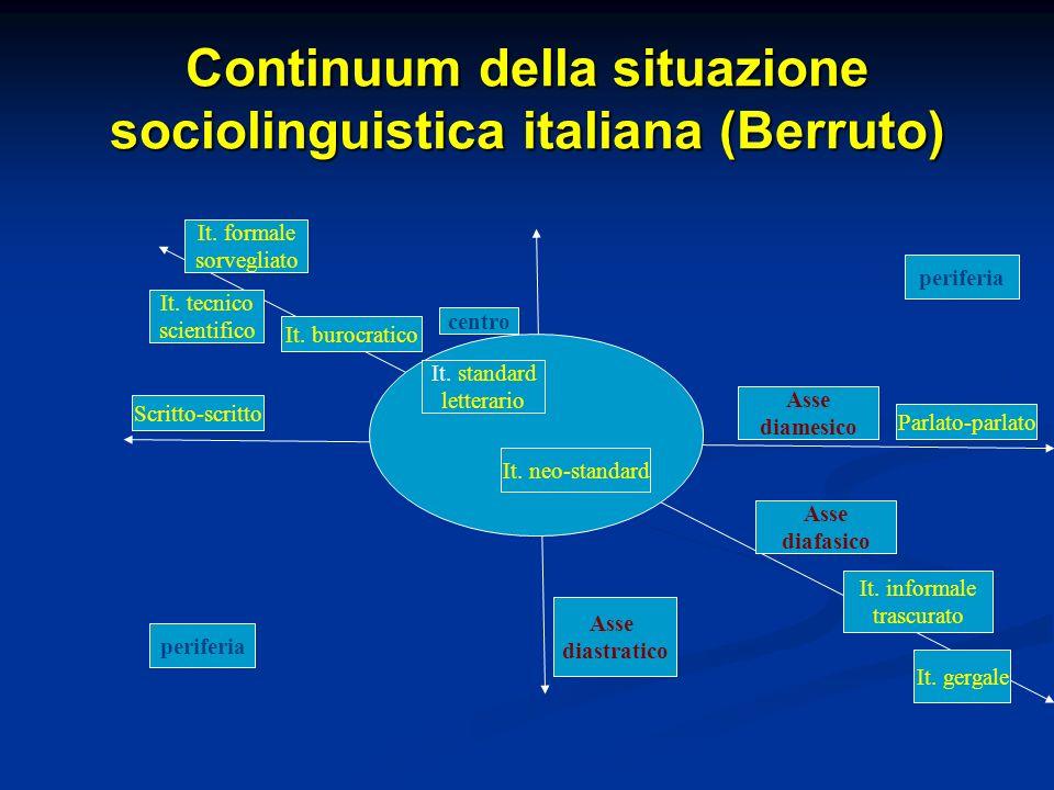 Continuum della situazione sociolinguistica italiana (Berruto)