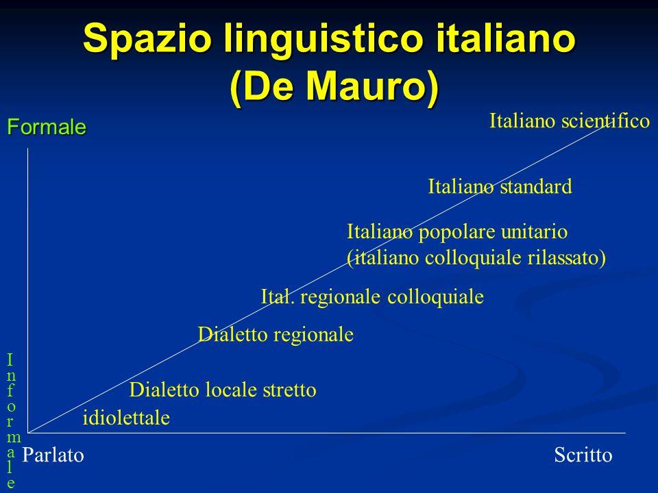 Spazio linguistico italiano (De Mauro)