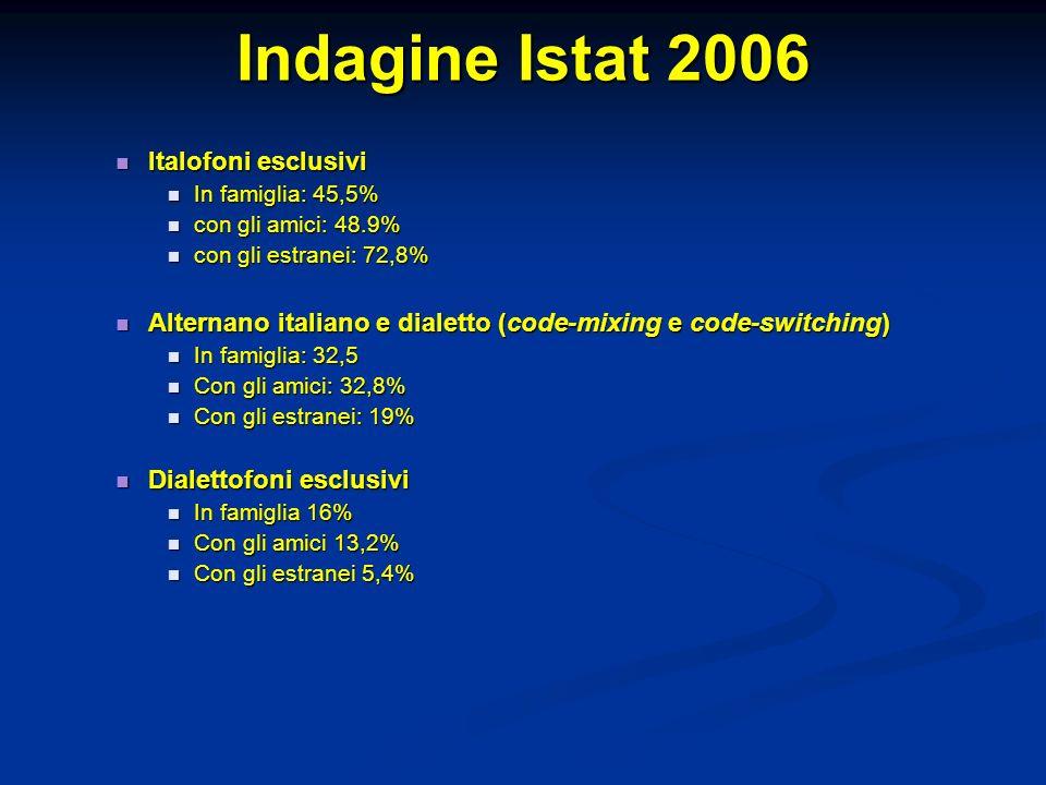 Indagine Istat 2006 Italofoni esclusivi