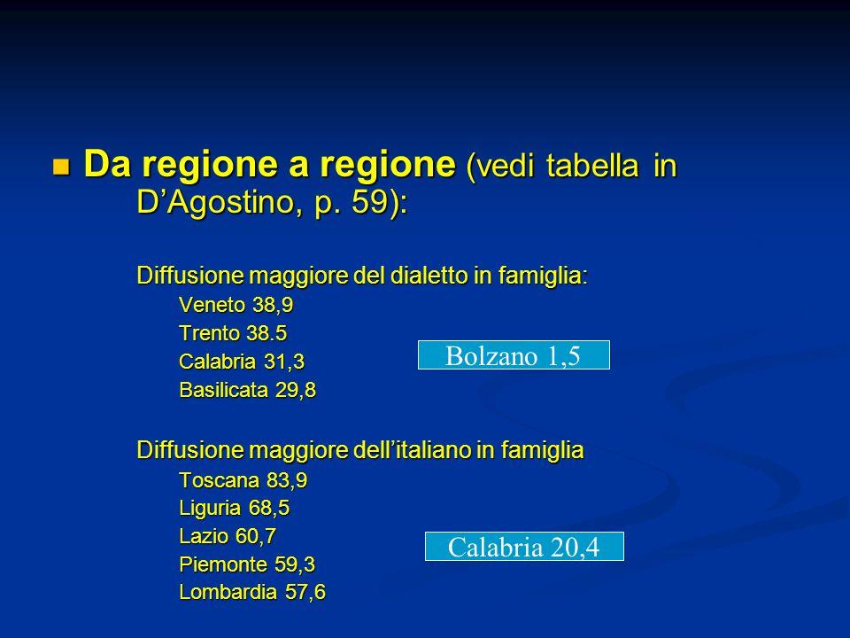 Da regione a regione (vedi tabella in D'Agostino, p. 59):