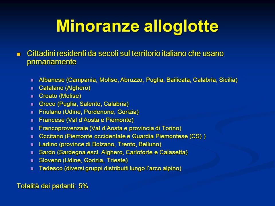 Minoranze alloglotte Cittadini residenti da secoli sul territorio italiano che usano primariamente.