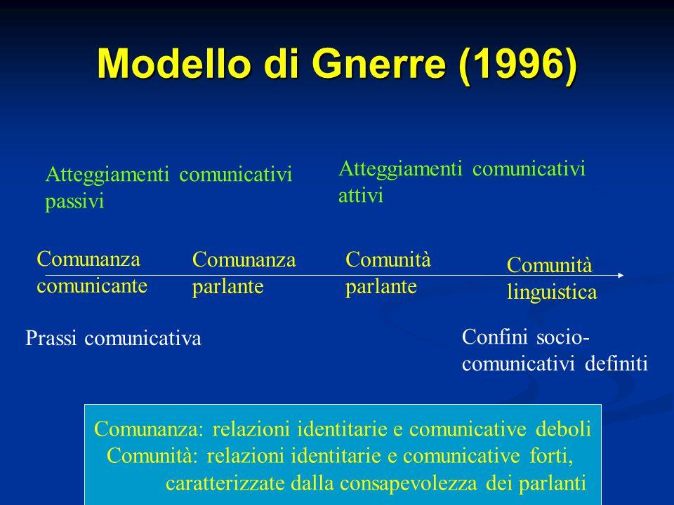 Modello di Gnerre (1996) Atteggiamenti comunicativi attivi