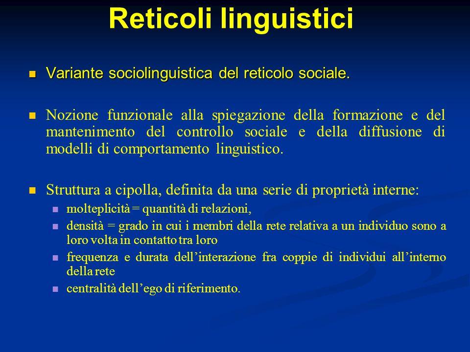 Reticoli linguistici Variante sociolinguistica del reticolo sociale.