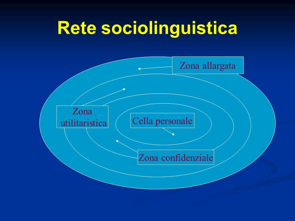 Rete sociolinguistica