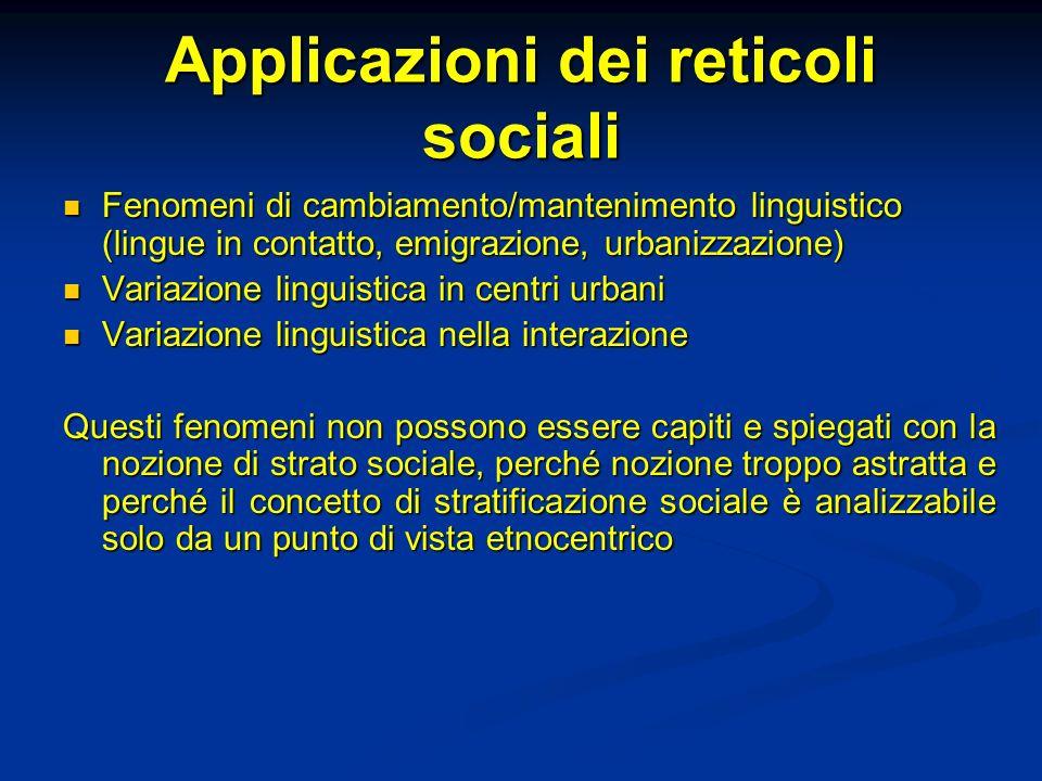 Applicazioni dei reticoli sociali
