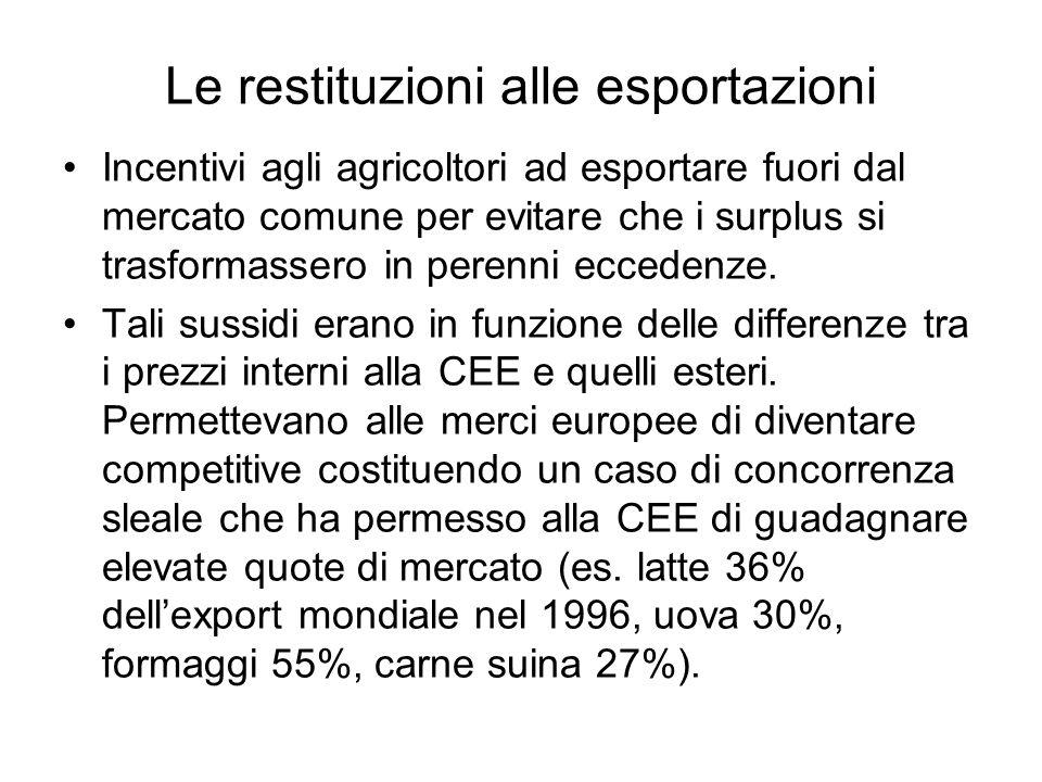 Le restituzioni alle esportazioni