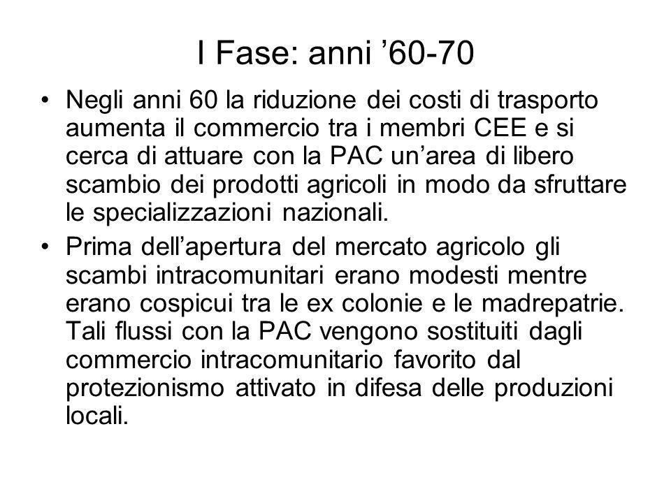 I Fase: anni '60-70