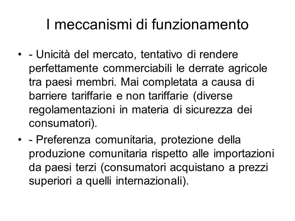 I meccanismi di funzionamento