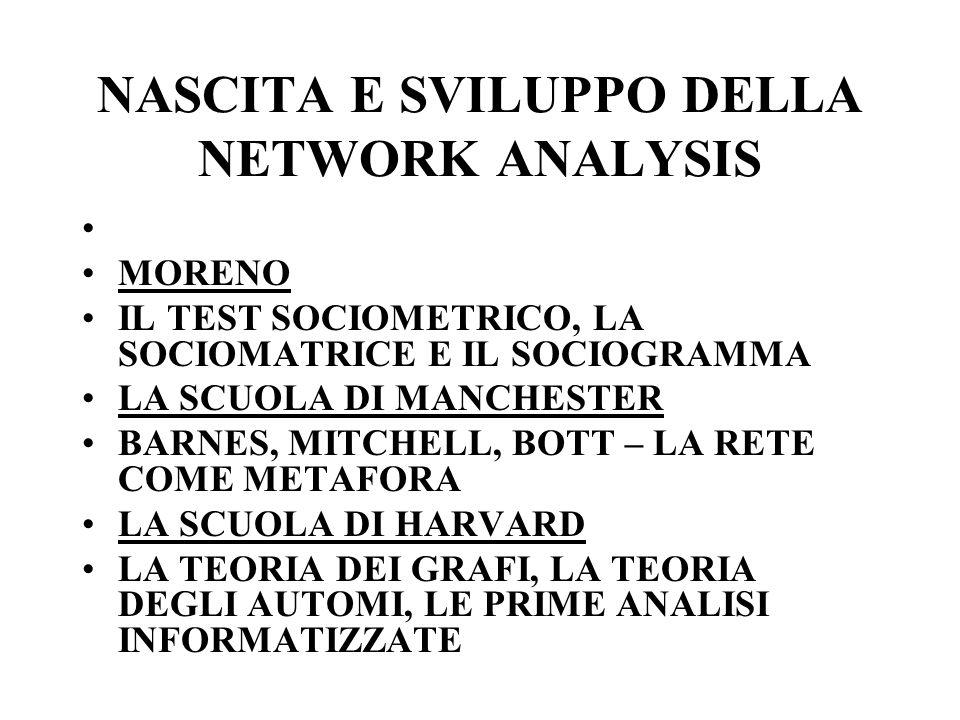 NASCITA E SVILUPPO DELLA NETWORK ANALYSIS