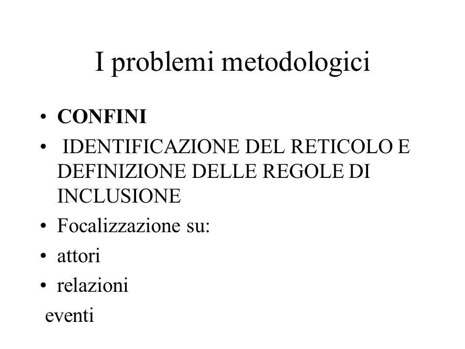 I problemi metodologici