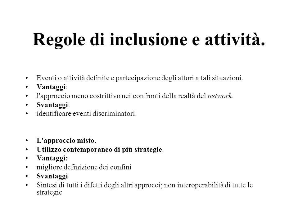 Regole di inclusione e attività.
