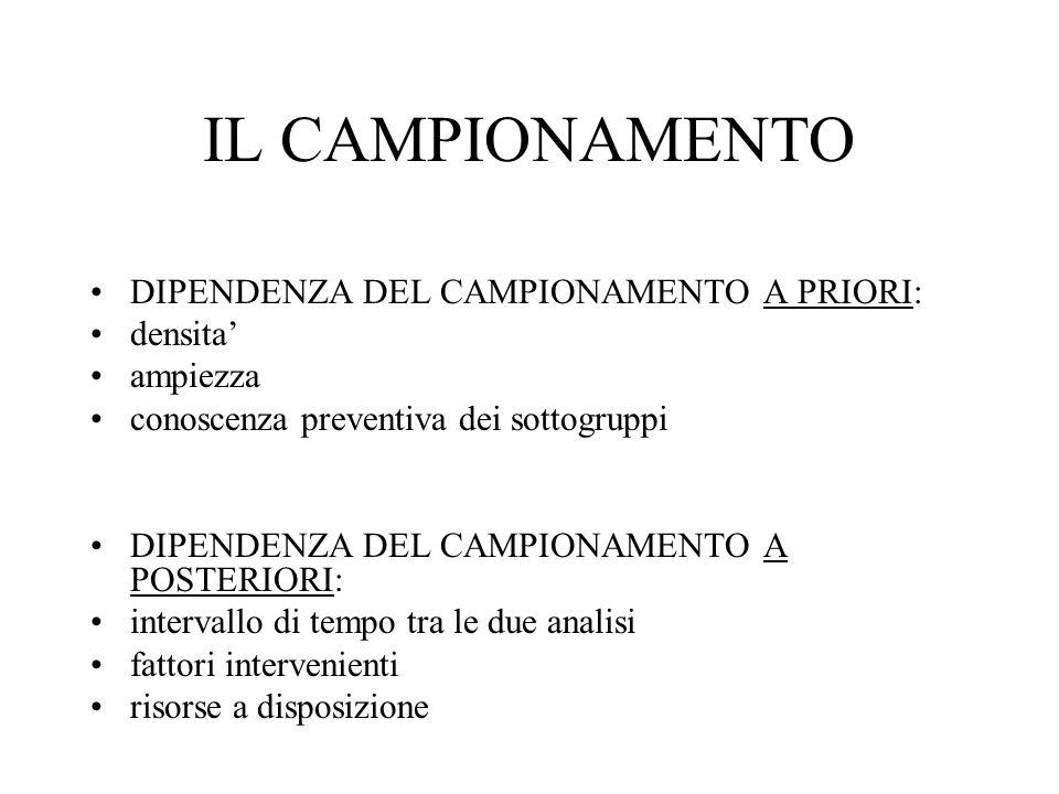 IL CAMPIONAMENTO DIPENDENZA DEL CAMPIONAMENTO A PRIORI: densita'