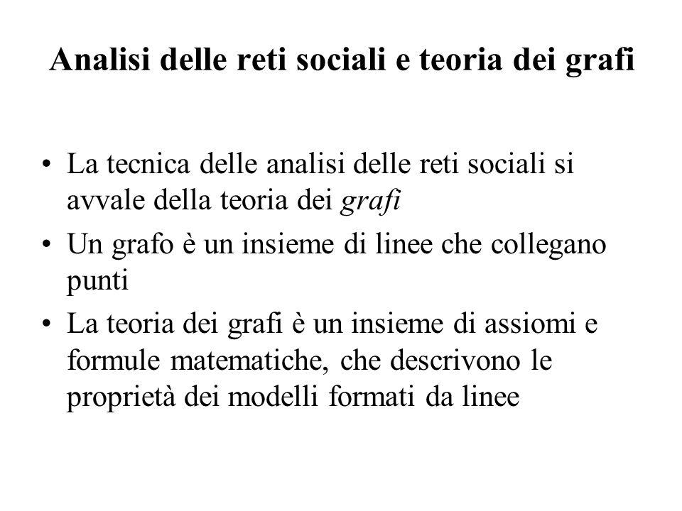 Analisi delle reti sociali e teoria dei grafi
