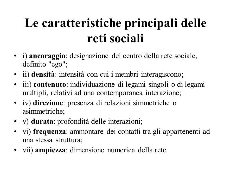 Le caratteristiche principali delle reti sociali
