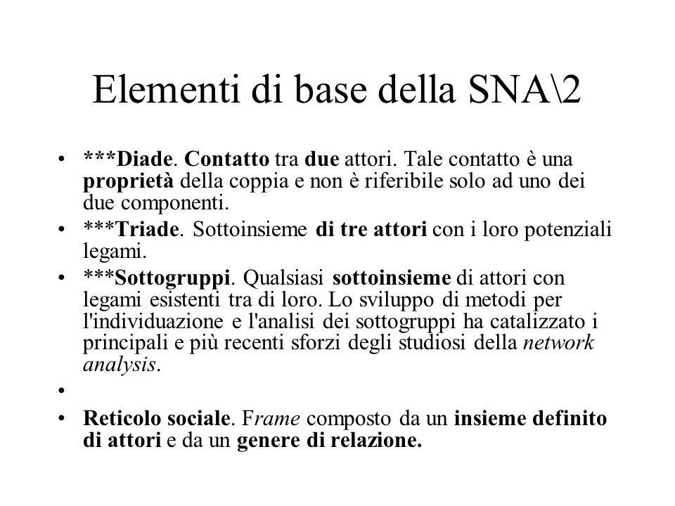 Elementi di base della SNA\2