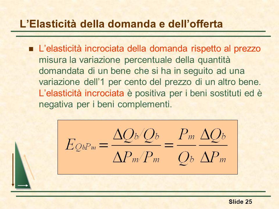 L'Elasticità della domanda e dell'offerta