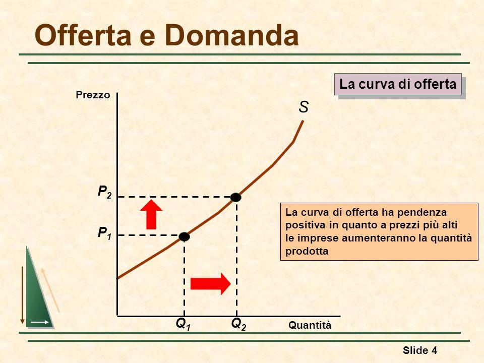 Offerta e Domanda S La curva di offerta P2 Q2 P1 Q1 Prezzo
