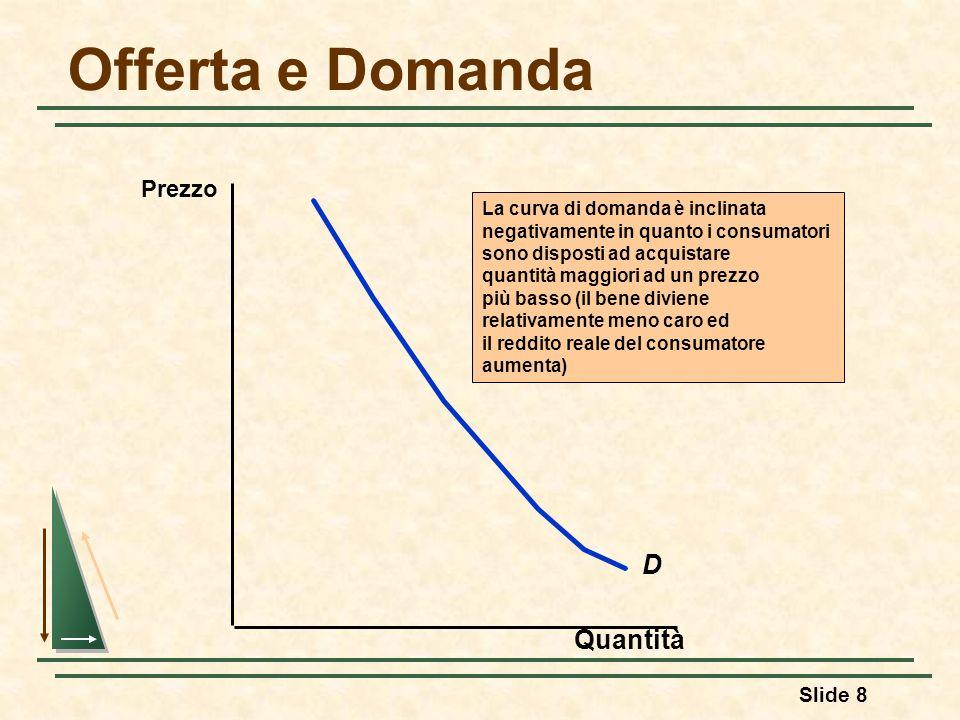 Offerta e Domanda D Quantità Prezzo La curva di domanda è inclinata