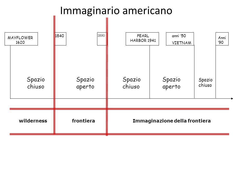 Immaginario americano