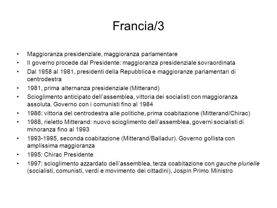 Francia/3 Maggioranza presidenziale, maggioranza parlamentare