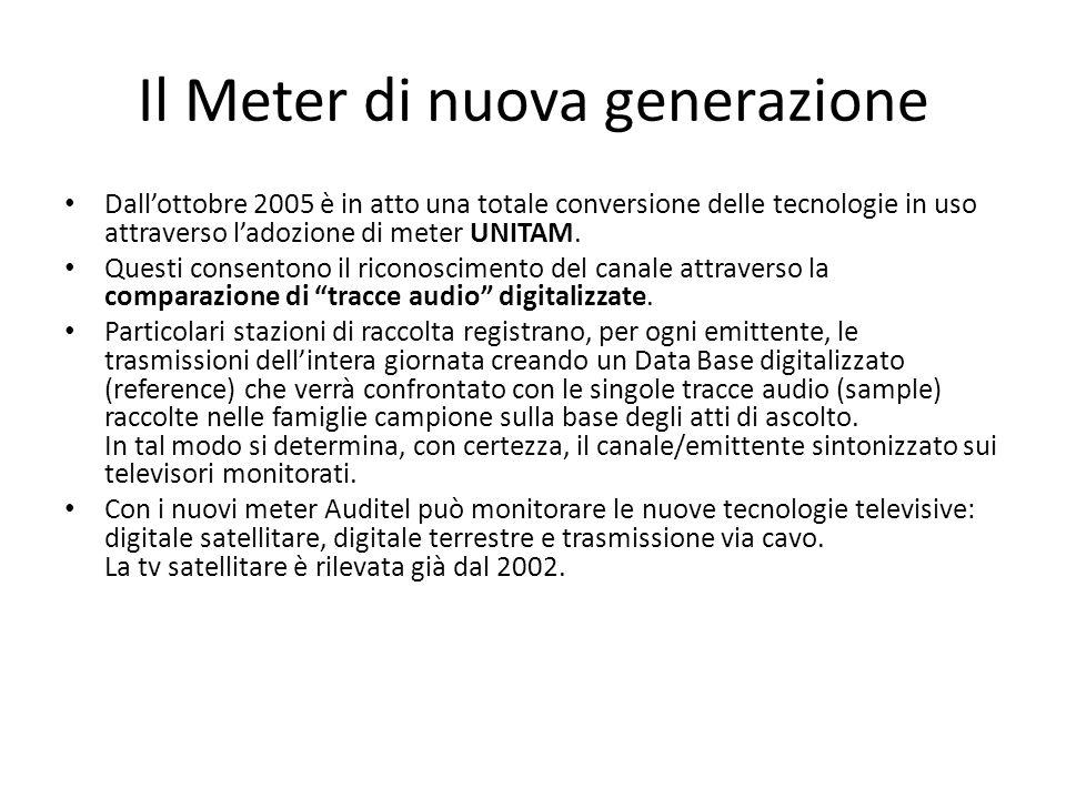 Il Meter di nuova generazione