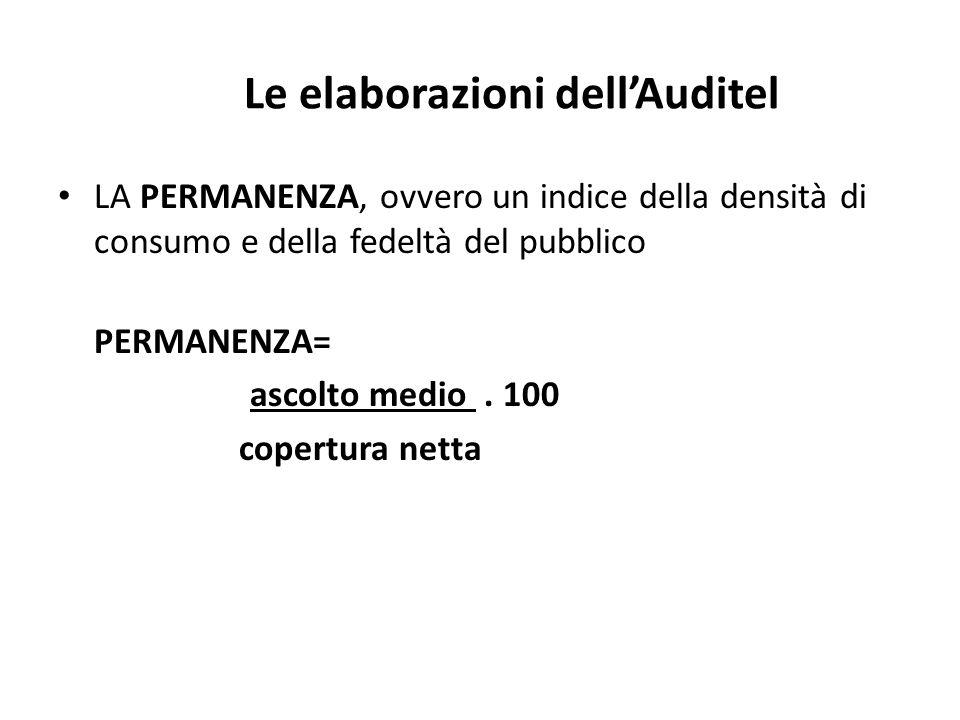 Le elaborazioni dell'Auditel