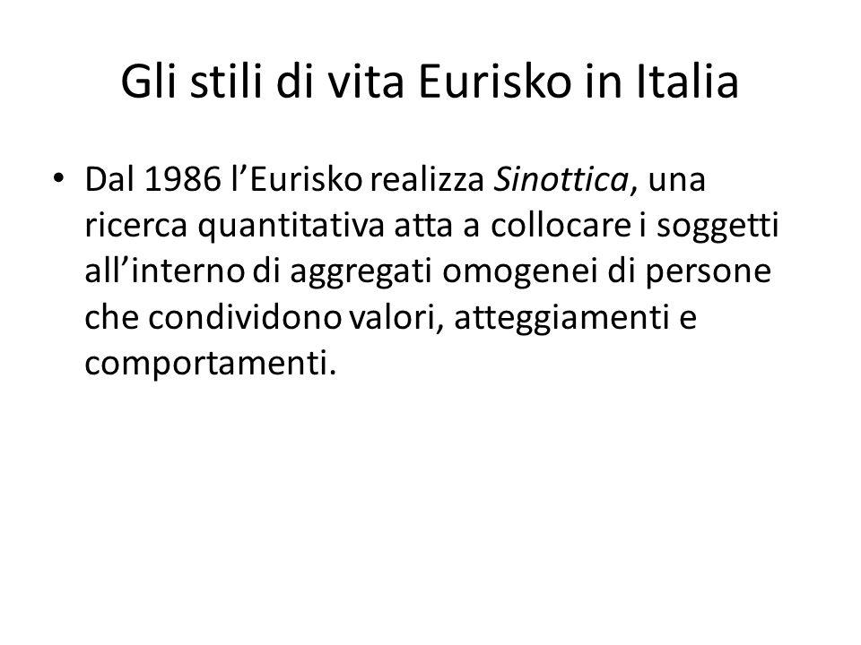 Gli stili di vita Eurisko in Italia