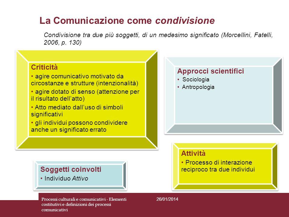 La Comunicazione come condivisione
