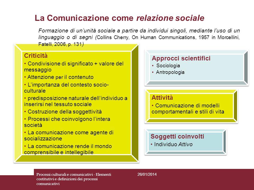 La Comunicazione come relazione sociale
