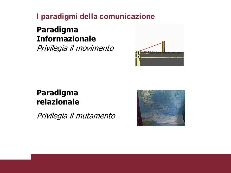 I paradigmi della comunicazione