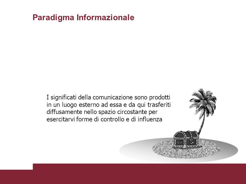 Paradigma Informazionale