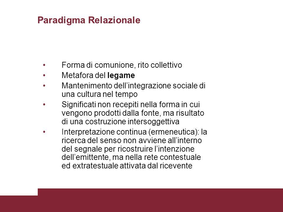 Paradigma Relazionale