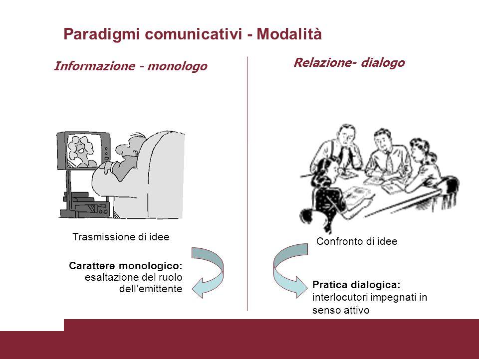 Paradigmi comunicativi - Modalità