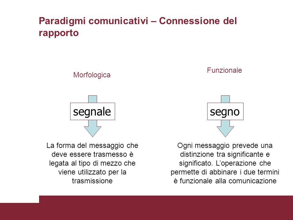 Paradigmi comunicativi – Connessione del rapporto