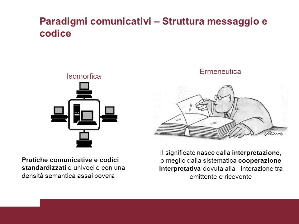 Paradigmi comunicativi – Struttura messaggio e codice