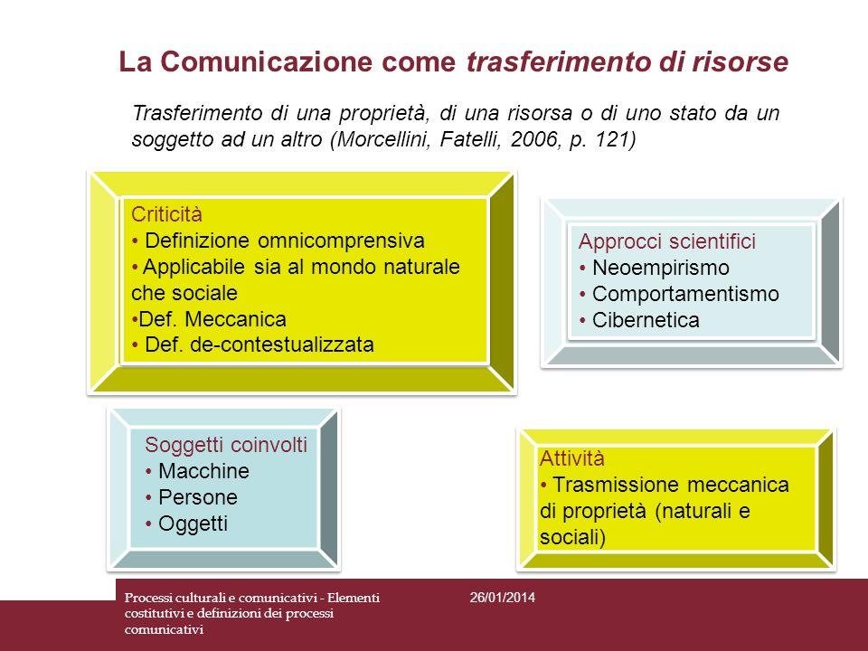 La Comunicazione come trasferimento di risorse