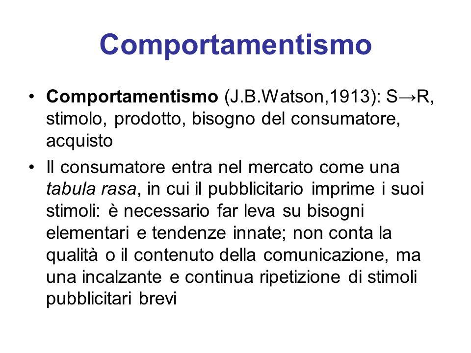 Comportamentismo Comportamentismo (J.B.Watson,1913): S→R, stimolo, prodotto, bisogno del consumatore, acquisto.