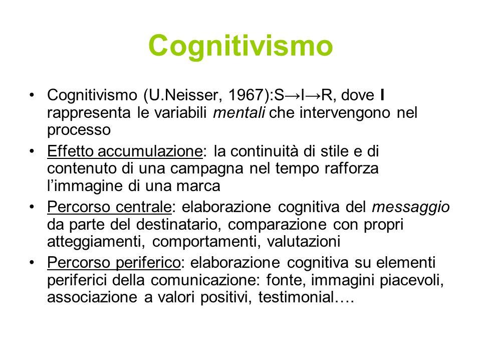 Cognitivismo Cognitivismo (U.Neisser, 1967):S→I→R, dove I rappresenta le variabili mentali che intervengono nel processo.