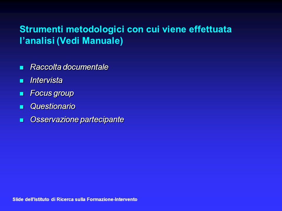 Strumenti metodologici con cui viene effettuata l'analisi (Vedi Manuale)