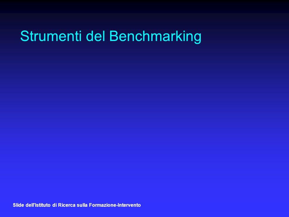 Strumenti del Benchmarking