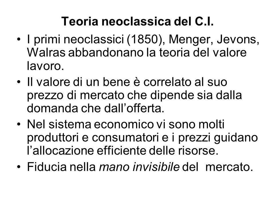 Teoria neoclassica del C.I.