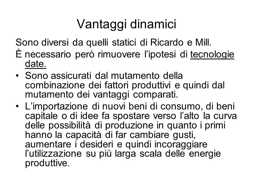 Vantaggi dinamici Sono diversi da quelli statici di Ricardo e Mill.