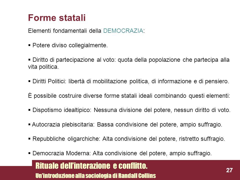 Forme statali Rituale dell'interazione e conflitto.